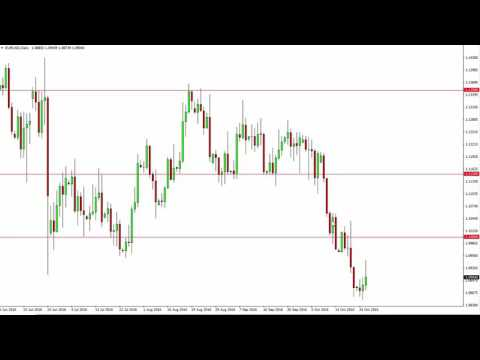 EUR/USD Technical Analysis for October 27 2016 by FXEmpire.com
