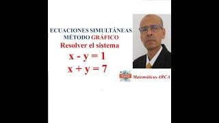 Resolver el sistema 1) x-y=1   2) x+y=7. Ecuaciones simultáneas Método GRÁFICO