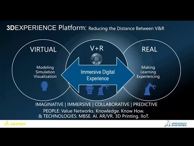 Webinar: How 3DEXPERIENCE Twin can enable you to be flexible in a disruptive time?   DELMIA