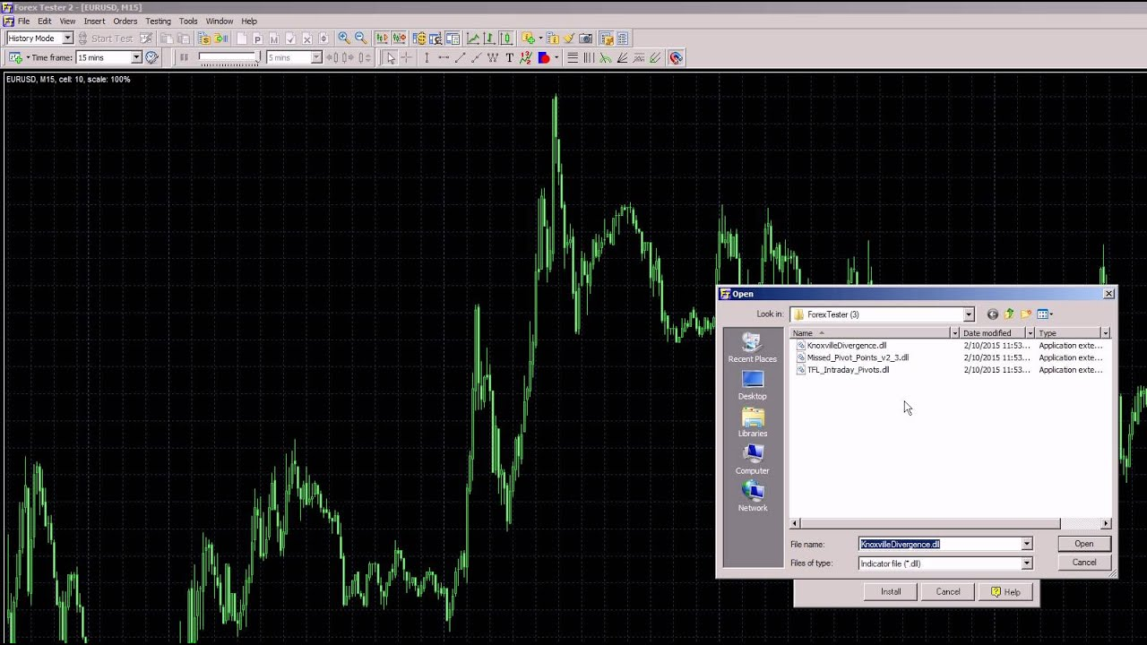 Forex Tester Indicator Install Youtube