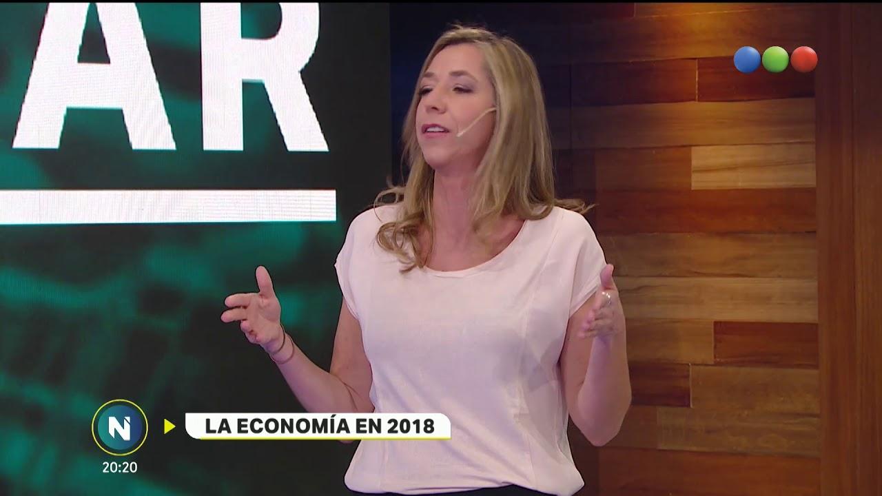 Economía 2018 - Telefe Noticias