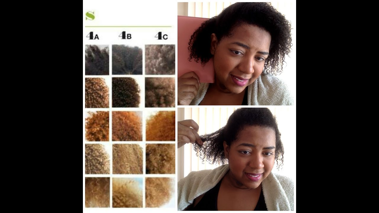 How Do You Know What Natural Hair Type You Have