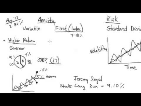 Variable Annuities Vs Fixed Annuities