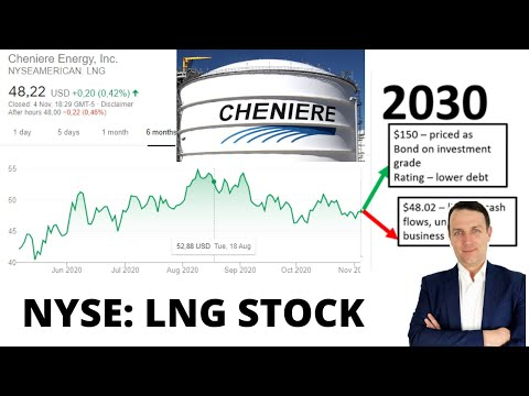 Stock Analysis Cheniere LNG Stock - A Bet on Asia (LNG Demand to Double)