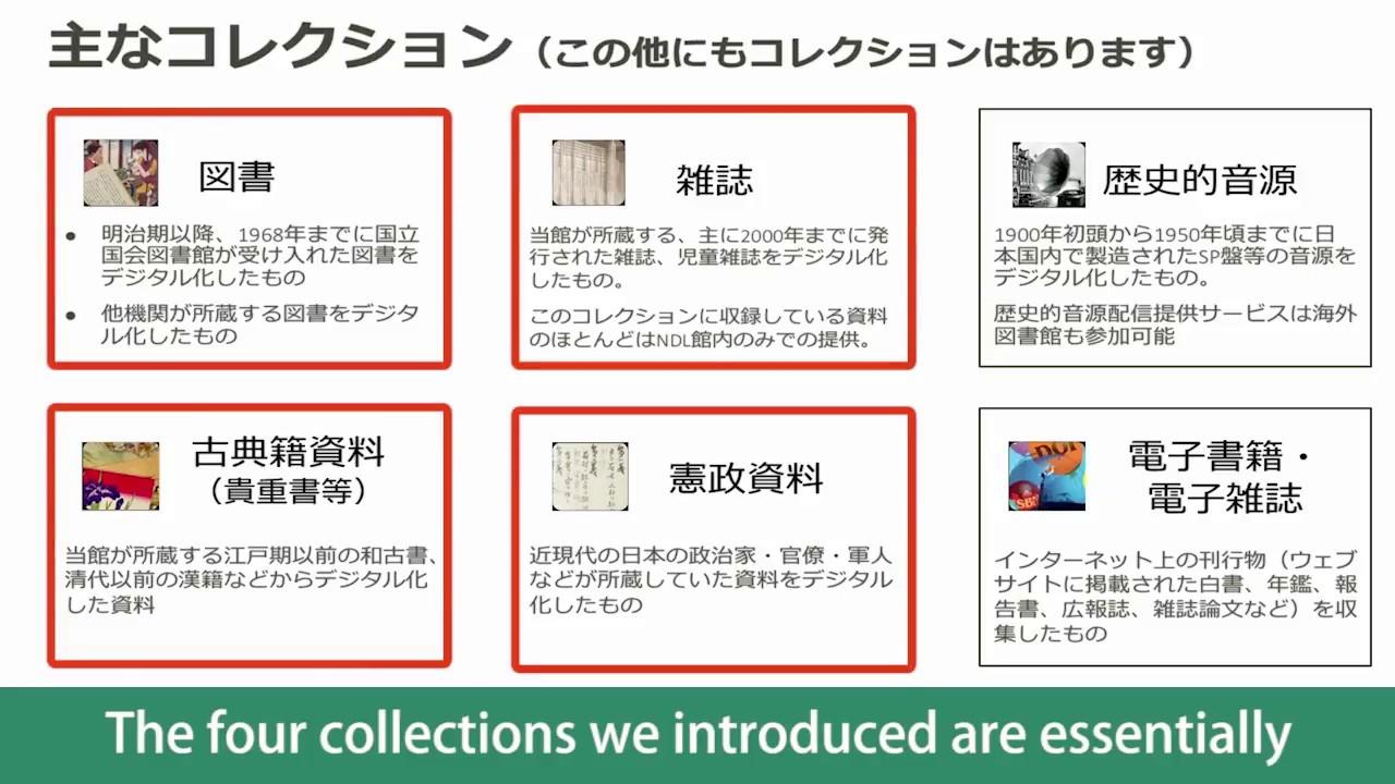 コレクション 国立 国会 図書館 デジタル