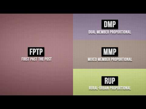 2018 Referendum On Electoral Reform – Mixed Member Proportional (MMP)