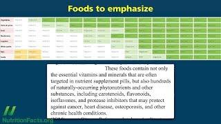 Které potraviny jsou nejzdravější?
