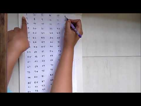 Fastest method to find Prime numbers from 1 to 100