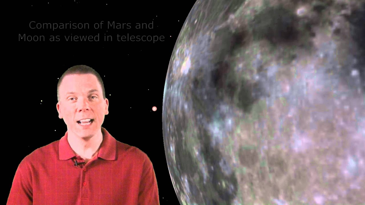 Stellarium | Heavens With Lamps