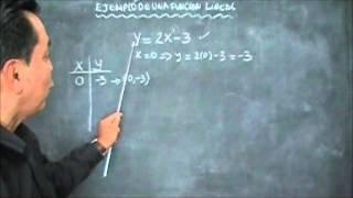 ejemplo de una funcion lineal