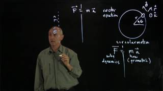 11.1 Newton's 2nd Ląw and Circular Motion