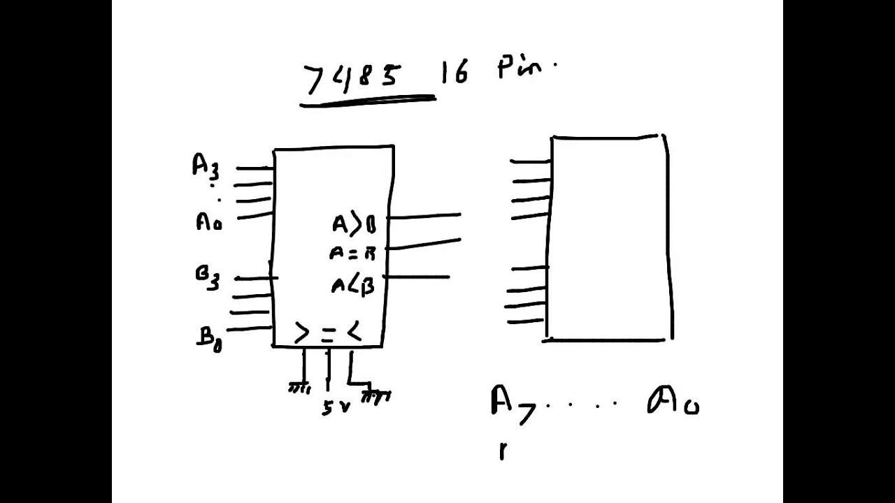 digital electronics 4 bit magnitude comparator ic 7485  [ 1280 x 720 Pixel ]