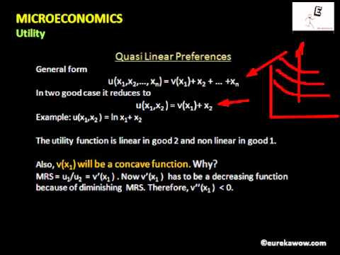 Utility (Utility functions and monotonic transformation)