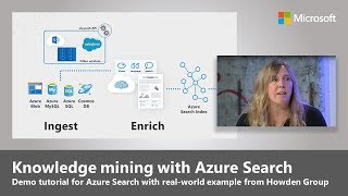 Knowledge mining with Azure Cognitive Search