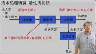 汚水処理特論 活性汚泥法 (楽々合格!公害防止管理者 講座)