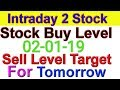 Intraday trading stock tips for tomorrow # Strong level in hindi | 02-01-19