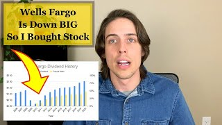 Why I Bought Wells Fargo Shares for $26.84 in March 2020