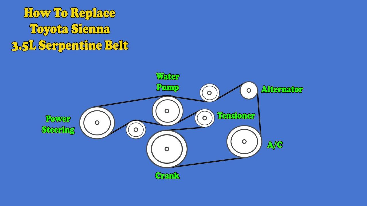 Toyota Sienna Serpentine Belt Replacement 35L Engine (20072010)  YouTube