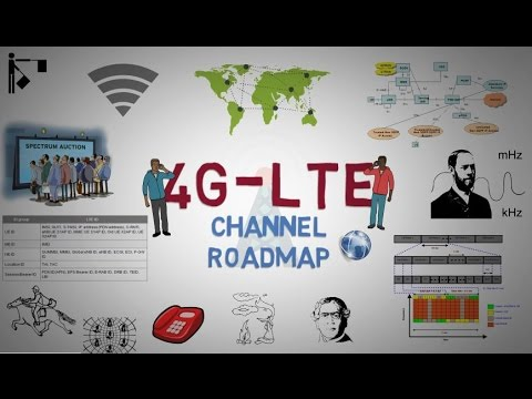 Channel Roadmap LTE/4G