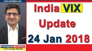 India VIX Update 24 Jan 2018