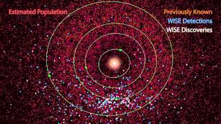 NEOWISE Asteroid Simulation