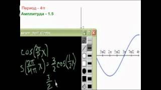 Определение формулы по графику функции