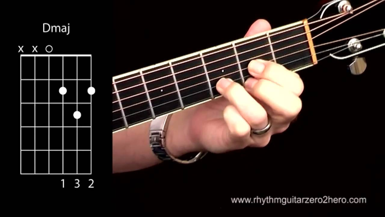Acoustic Guitar Chords Learn To Play D Major Youtube