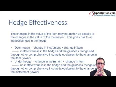 ACCA P2 Hedging criteria and hedge effectiveness