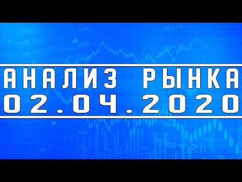 Анализ рынка 02.04.2020 + Разбор акций (находящихся в портфеле) + Нефть + США + Война + S&P500