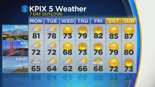 SUNDAY WEATHER:  The latest from the KPIX 5 weather team