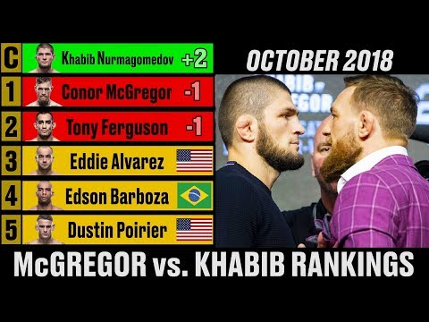 Conor McGregor vs. Khabib Nurmagomedov UFC Rankings - A Comp