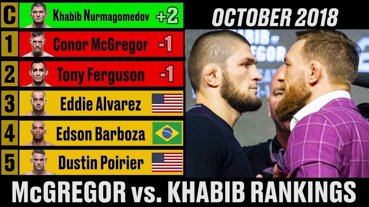 conor-mcgregor-vs-khabib-nurmagomedov-ufc-rankings-a-complete-history