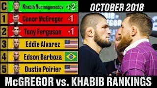 Conor McGregor vs. Khabib Nurmagomedov UFC Rankings - A Complete History
