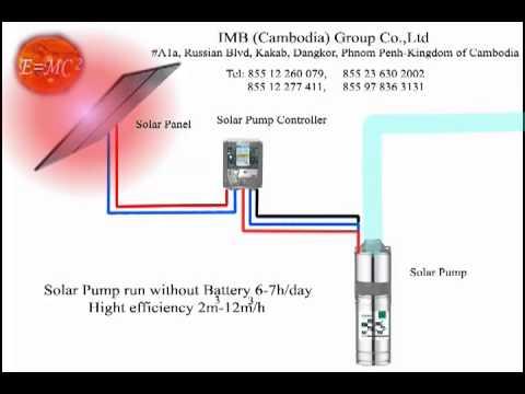 solar energy asia cambodia