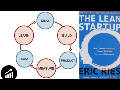 #56 - The Lean Startup: How Constant Innovation Creates Radically Successful Businesses - Bookreview