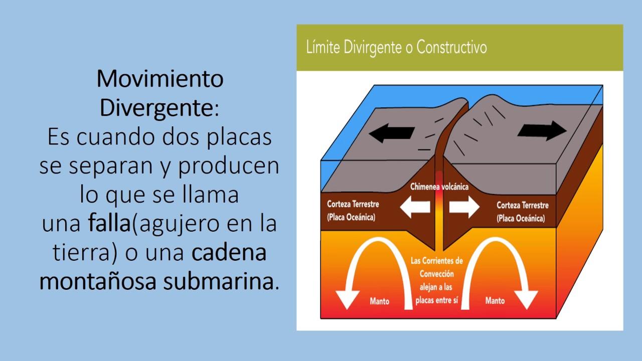 movimientos de las placas tectonicas yahoo dating
