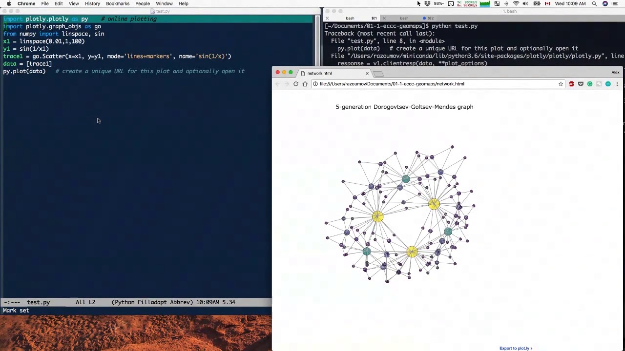 Scientific visualization with Plotly