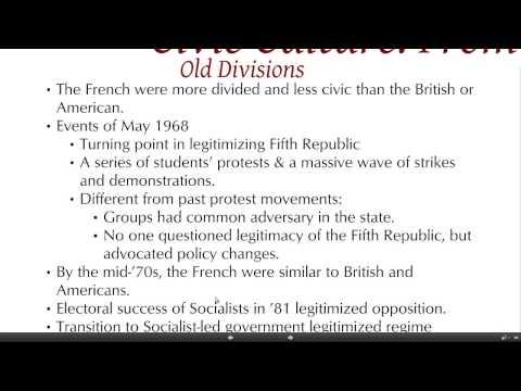 France: political society & culture
