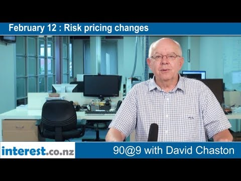 90 seconds @ 9am : Risk pricing changes