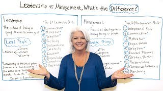 Gambar cover Leadership vs Management, What's the Difference? - Project Management Training
