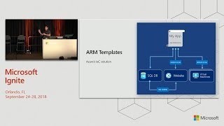 ARM yourself for Azure success - BRK2275