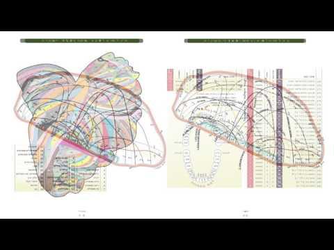 מצגת הסבר על חמשת כרכי האנציקלופדיה – על המוח ביקום ובקיום – מאת אילנה רוגל.