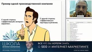 видео Анализ B2B рынка
