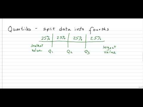 Percentiles and Quartiles Explained and Demonstrated With Excel