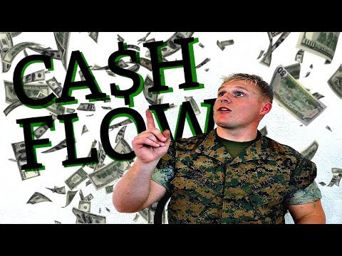 Military Money-Managing Your Finances
