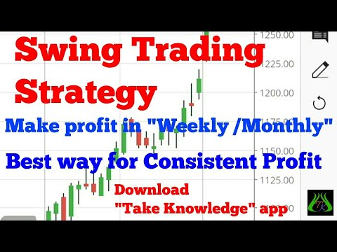 Consistent profit forex strategy
