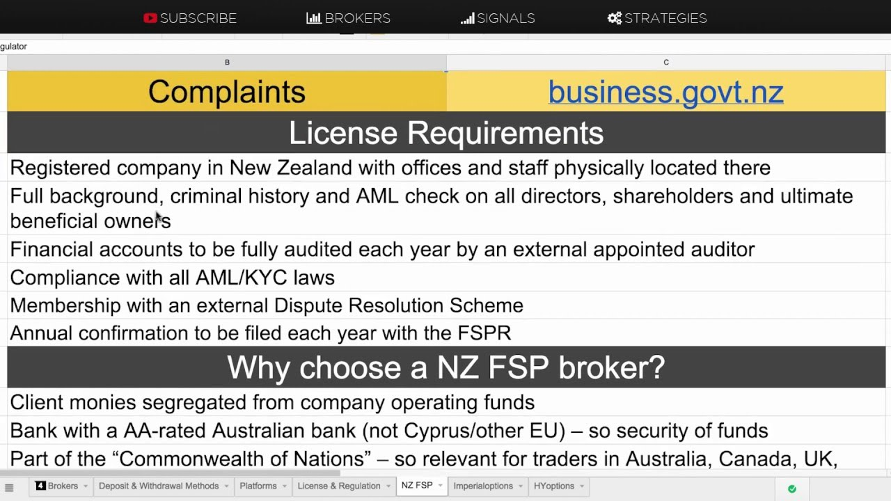 Binary options nz