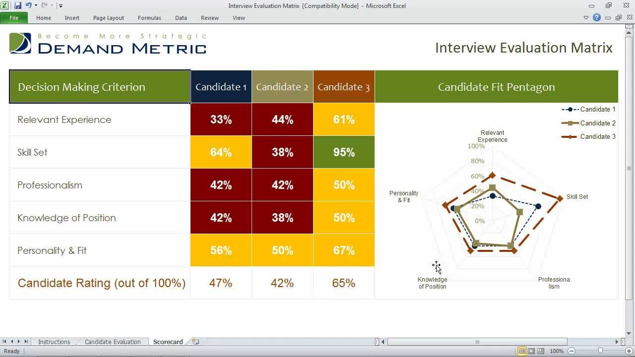 Interview Evaluation Matrix Select The Right Candidate Youtube