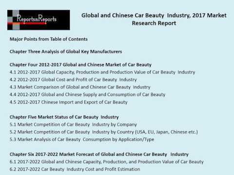 Car Beauty Market Global and Chinese Value, Cost or Profit 2022 Forecasts