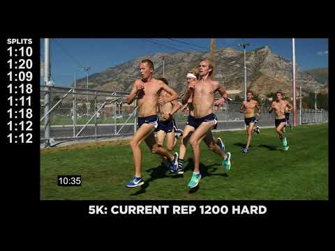 Workout Wednesday: BYU Men Alternating 400s
